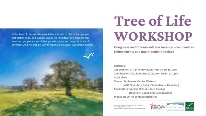 Tree of Life WORKSHOP May 2021